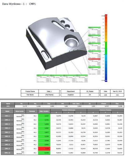 kontrola jakości detalu